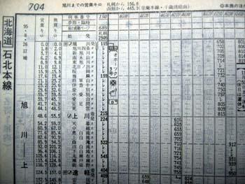 時刻表1995年9月号